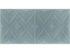 Плитка Cifre Sonora Decor Turquoise Brillo 7,5x15 см
